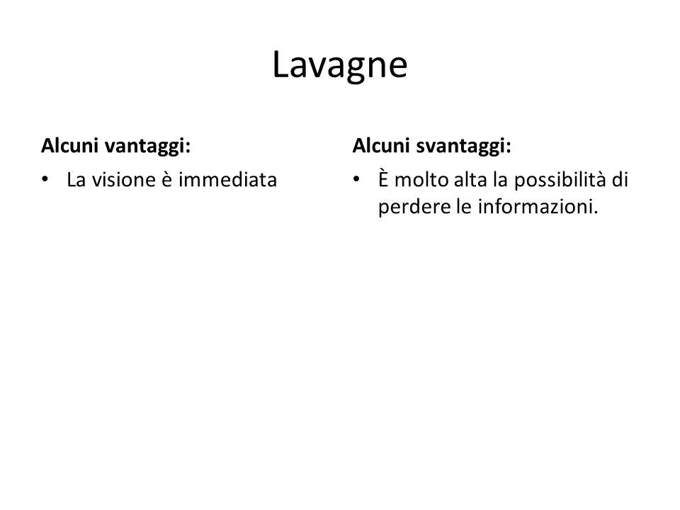Lavagne Alcuni vantaggi: La visione è immediata Alcuni svantaggi: È molto alta la possibilità di perdere le informazioni.