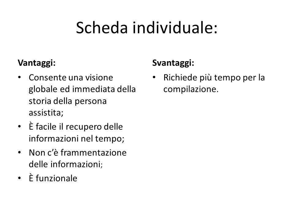 Scheda individuale: Vantaggi: Consente una visione globale ed immediata della storia della persona assistita; È facile il recupero delle informazioni