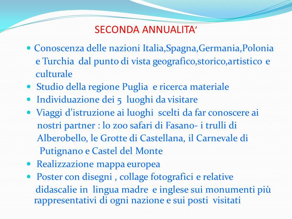 SECONDA ANNUALITA Conoscenza delle nazioni Italia,Spagna,Germania,Polonia e Turchia dal punto di vista geografico,storico,artistico e culturale Studio