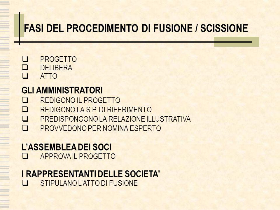 PROGETTO DELIBERA ATTO FASI DEL PROCEDIMENTO DI FUSIONE / SCISSIONE GLI AMMINISTRATORI REDIGONO IL PROGETTO REDIGONO LA S.P.