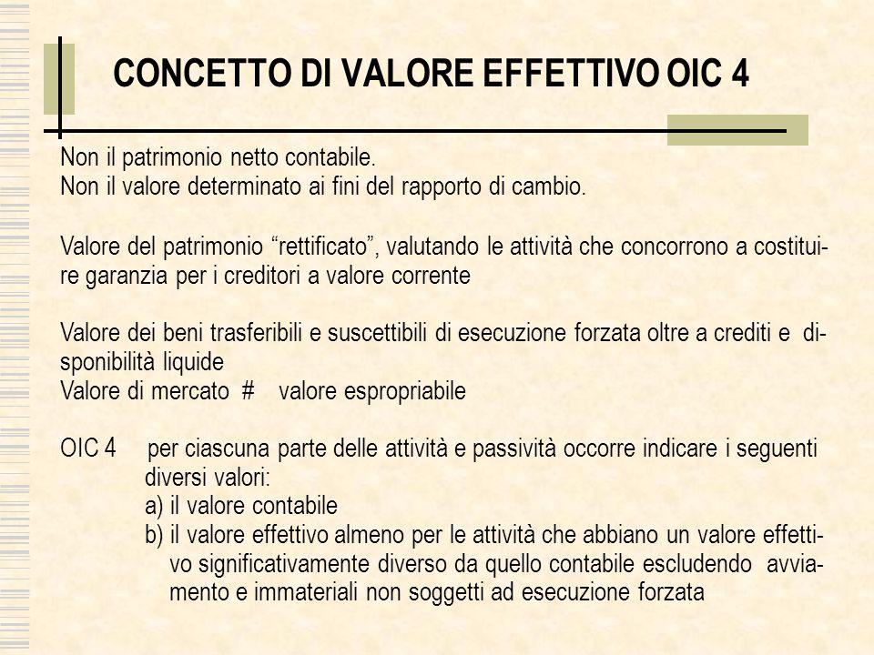 CONCETTO DI VALORE EFFETTIVO OIC 4 Non il patrimonio netto contabile. Non il valore determinato ai fini del rapporto di cambio. Valore del patrimonio