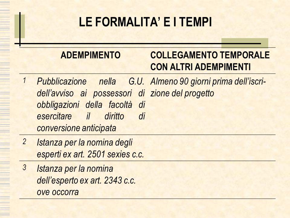 LE FORMALITA E I TEMPI ADEMPIMENTOCOLLEGAMENTO TEMPORALE CON ALTRI ADEMPIMENTI 1 Pubblicazione nella G.U.