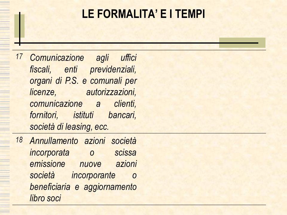 17 Comunicazione agli uffici fiscali, enti previdenziali, organi di P.S. e comunali per licenze, autorizzazioni, comunicazione a clienti, fornitori, i