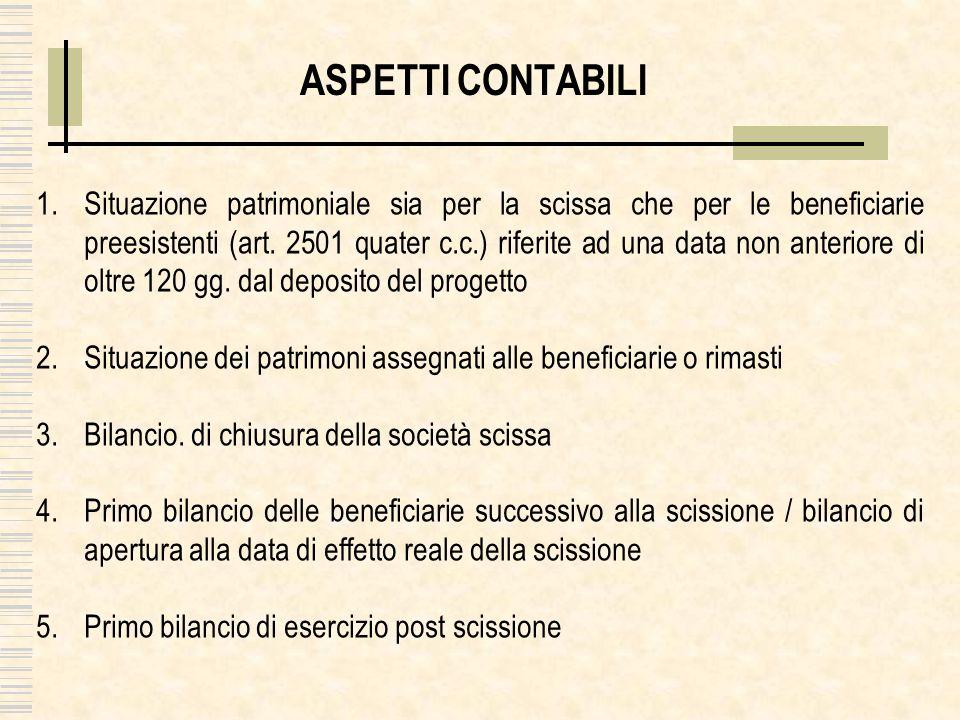 ASPETTI CONTABILI 1.Situazione patrimoniale sia per la scissa che per le beneficiarie preesistenti (art. 2501 quater c.c.) riferite ad una data non an