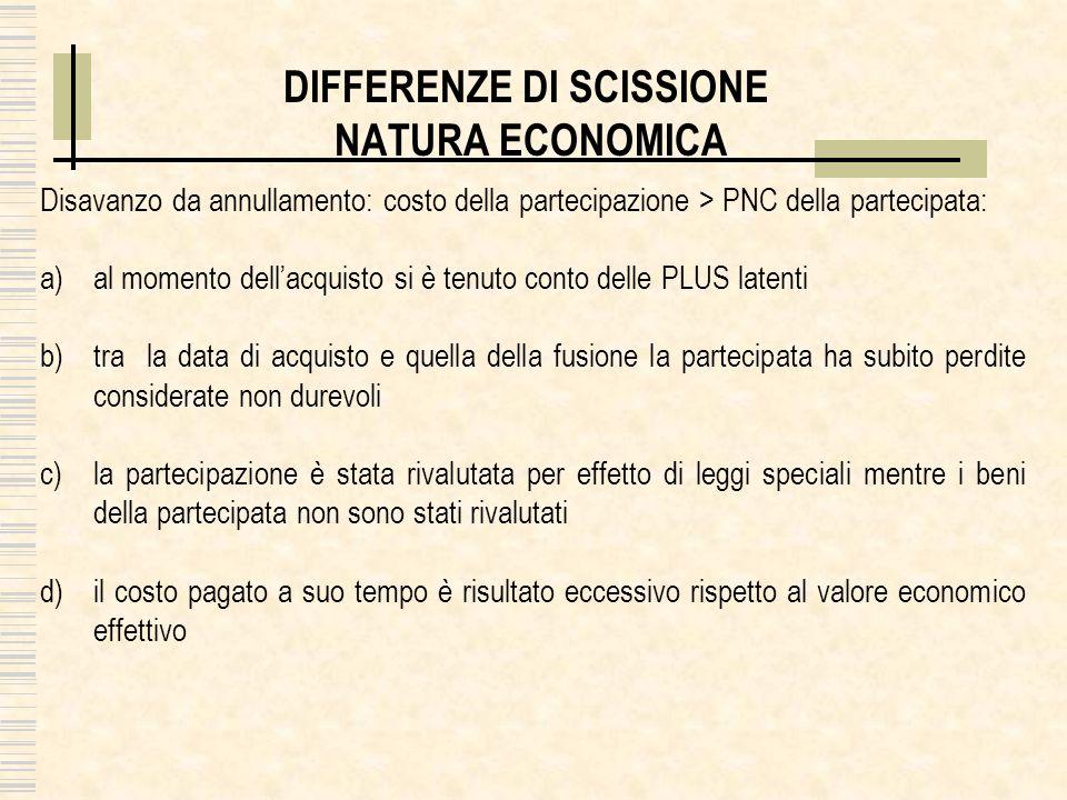 DIFFERENZE DI SCISSIONE NATURA ECONOMICA Disavanzo da annullamento: costo della partecipazione > PNC della partecipata: a)al momento dellacquisto si è