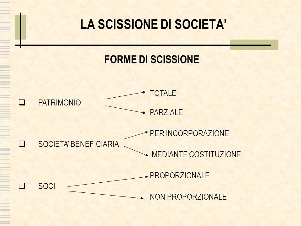 LA SCISSIONE DI SOCIETA FORME DI SCISSIONE TOTALE PATRIMONIO PARZIALE PER INCORPORAZIONE SOCIETA BENEFICIARIA MEDIANTE COSTITUZIONE PROPORZIONALE SOCI NON PROPORZIONALE