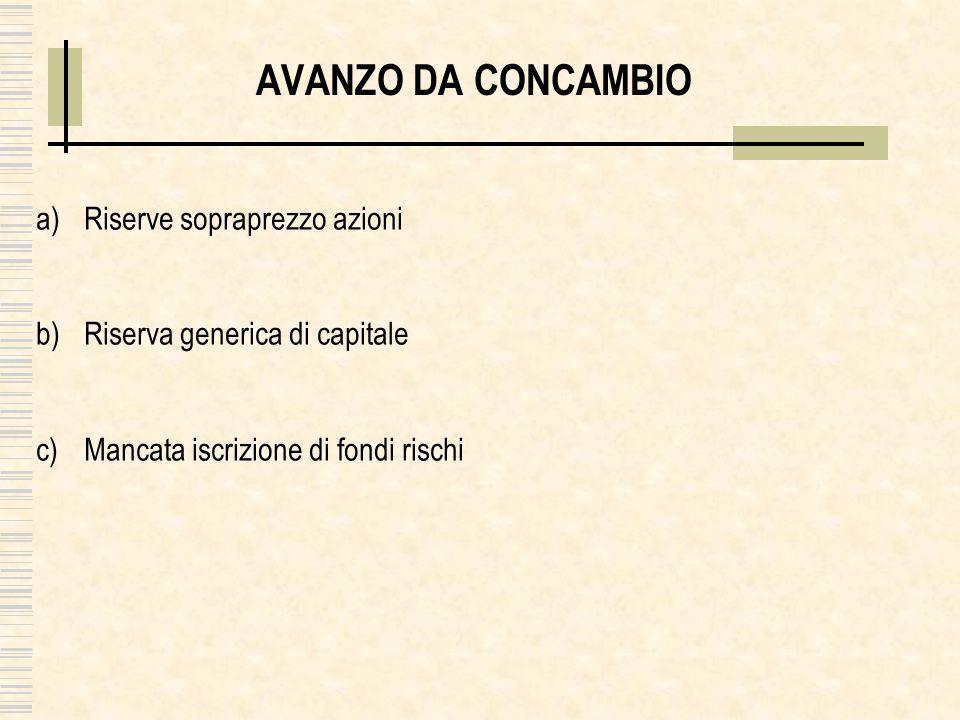 AVANZO DA CONCAMBIO a)Riserve sopraprezzo azioni b)Riserva generica di capitale c)Mancata iscrizione di fondi rischi