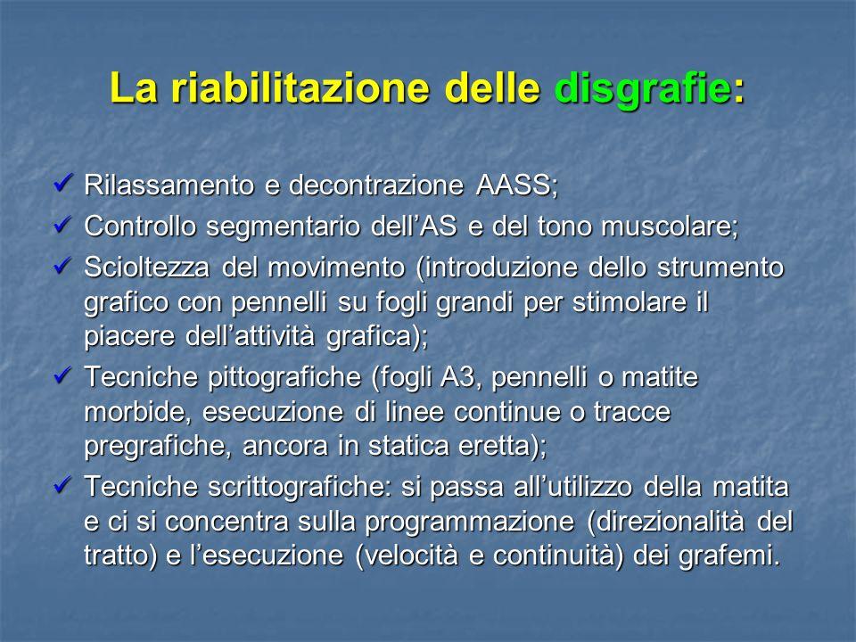La riabilitazione delle disgrafie: Rilassamento e decontrazione AASS; Rilassamento e decontrazione AASS; Controllo segmentario dellAS e del tono musco