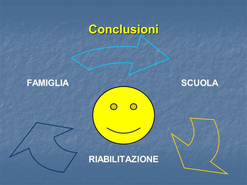 Conclusioni SCUOLA RIABILITAZIONE FAMIGLIA