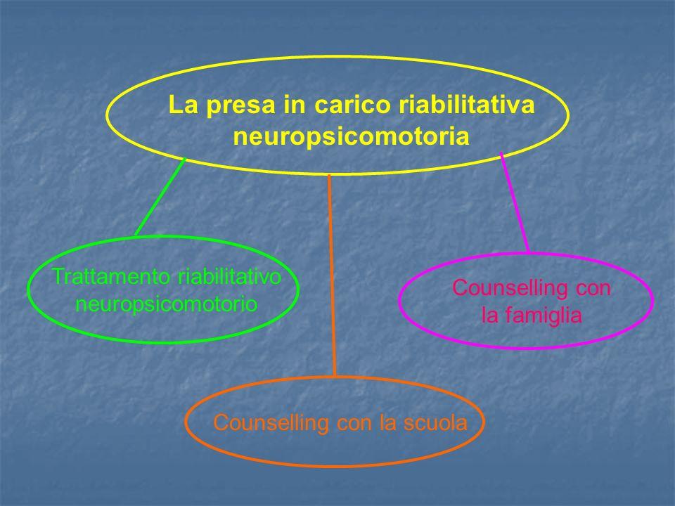 La presa in carico riabilitativa neuropsicomotoria Trattamento riabilitativo neuropsicomotorio Counselling con la scuola Counselling con la famiglia