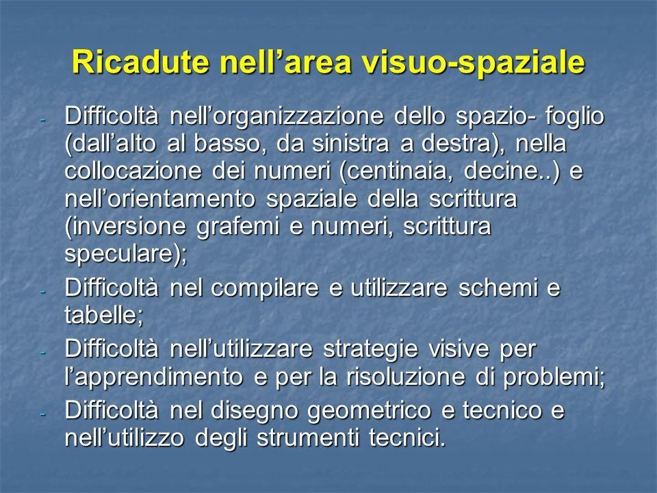 Ricadute nellarea visuo-spaziale - Difficoltà nellorganizzazione dello spazio- foglio (dallalto al basso, da sinistra a destra), nella collocazione de