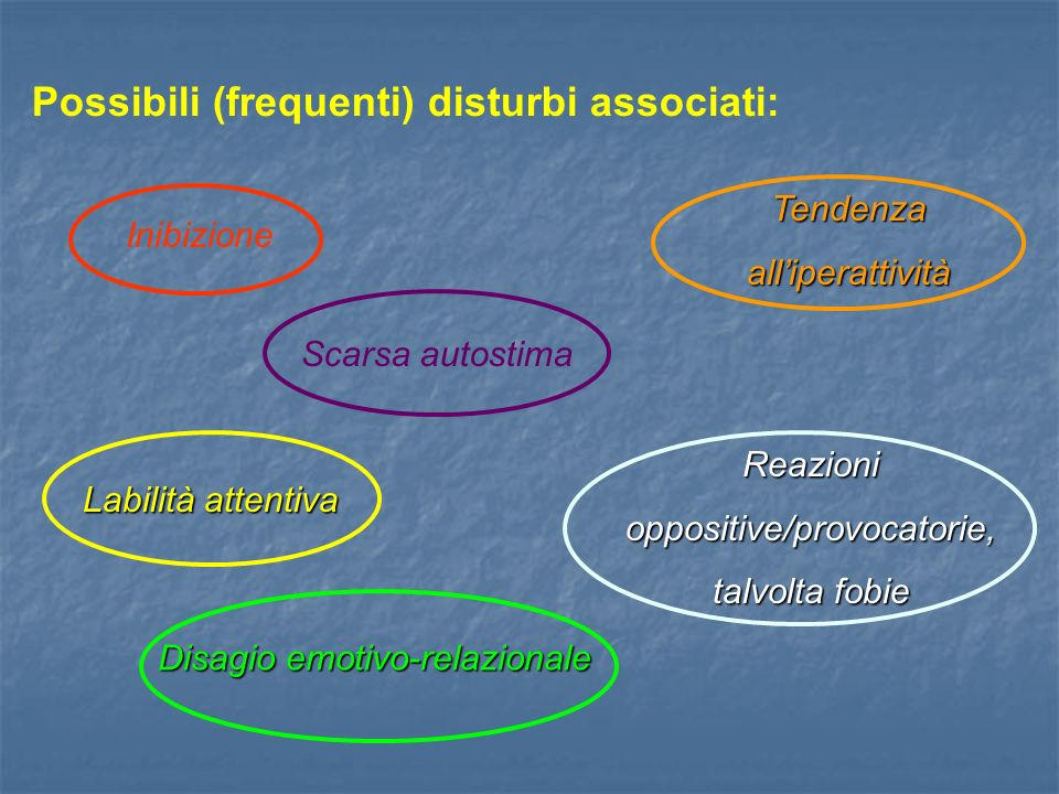 Possibili (frequenti) disturbi associati: Labilità attentiva Reazioni oppositive/provocatorie, talvolta fobie Tendenza alliperattività Inibizione Disa