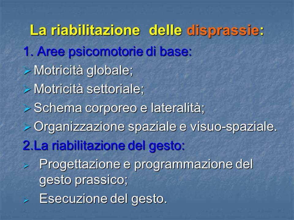 La riabilitazione delle disprassie: 1. Aree psicomotorie di base: Motricità globale; Motricità globale; Motricità settoriale; Motricità settoriale; Sc