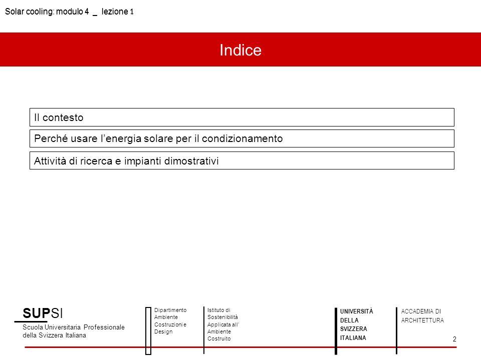 Solar cooling: modulo 4 _ lezione 1 Indice SUPSI Scuola Universitaria Professionale della Svizzera Italiana Dipartimento Ambiente Costruzioni e Design