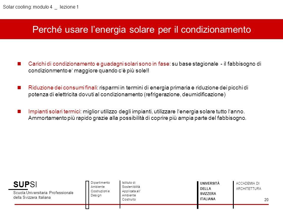 Solar cooling: modulo 4 _ lezione 1 Perché usare lenergia solare per il condizionamento SUPSI Scuola Universitaria Professionale della Svizzera Italia