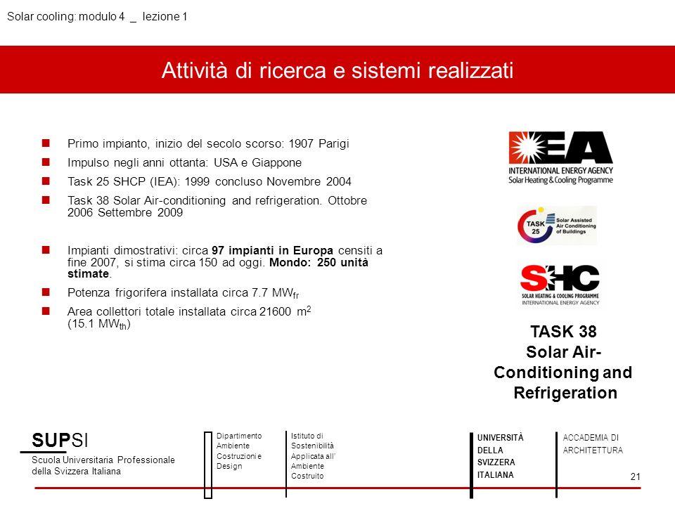 Solar cooling: modulo 4 _ lezione 1 Attività di ricerca e sistemi realizzati SUPSI Scuola Universitaria Professionale della Svizzera Italiana Dipartim