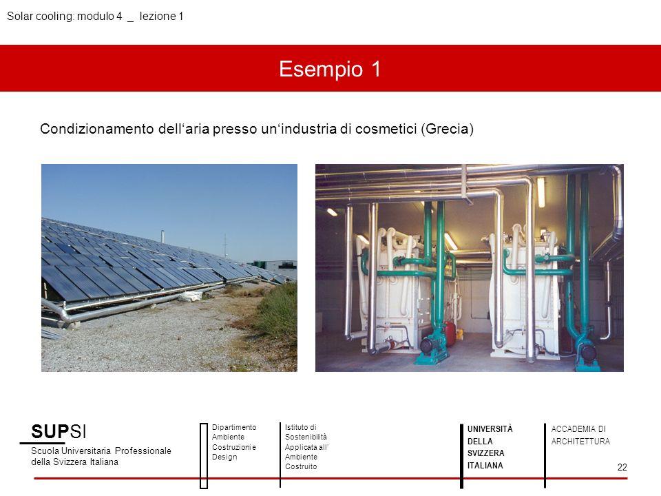 Solar cooling: modulo 4 _ lezione 1 Esempio 1 SUPSI Scuola Universitaria Professionale della Svizzera Italiana Dipartimento Ambiente Costruzioni e Des