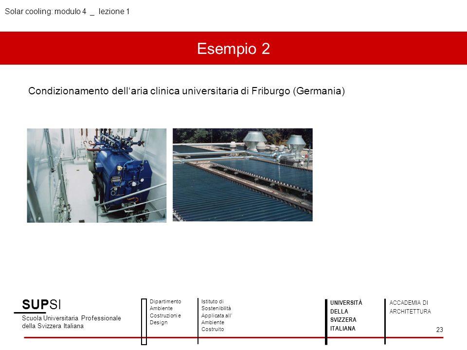 Solar cooling: modulo 4 _ lezione 1 Esempio 2 SUPSI Scuola Universitaria Professionale della Svizzera Italiana Dipartimento Ambiente Costruzioni e Des