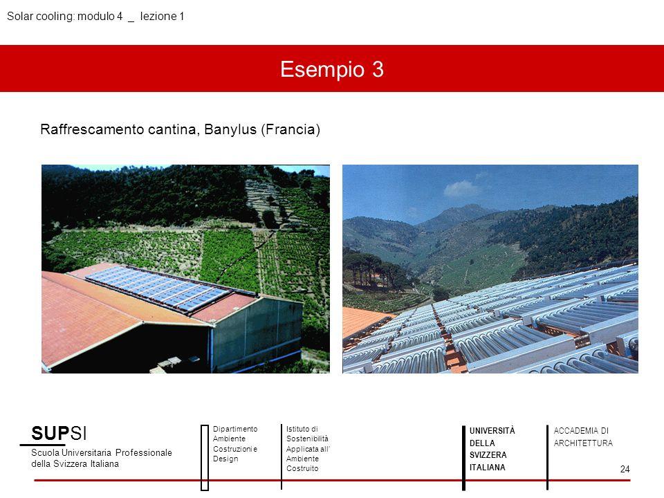 Solar cooling: modulo 4 _ lezione 1 Esempio 3 SUPSI Scuola Universitaria Professionale della Svizzera Italiana Dipartimento Ambiente Costruzioni e Des