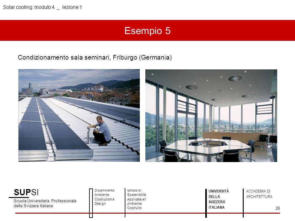 Solar cooling: modulo 4 _ lezione 1 Esempio 5 SUPSI Scuola Universitaria Professionale della Svizzera Italiana Dipartimento Ambiente Costruzioni e Des