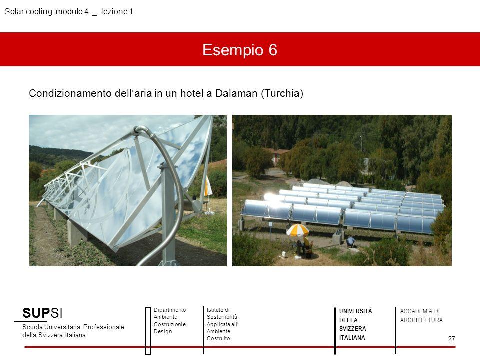 Solar cooling: modulo 4 _ lezione 1 Esempio 6 SUPSI Scuola Universitaria Professionale della Svizzera Italiana Dipartimento Ambiente Costruzioni e Des