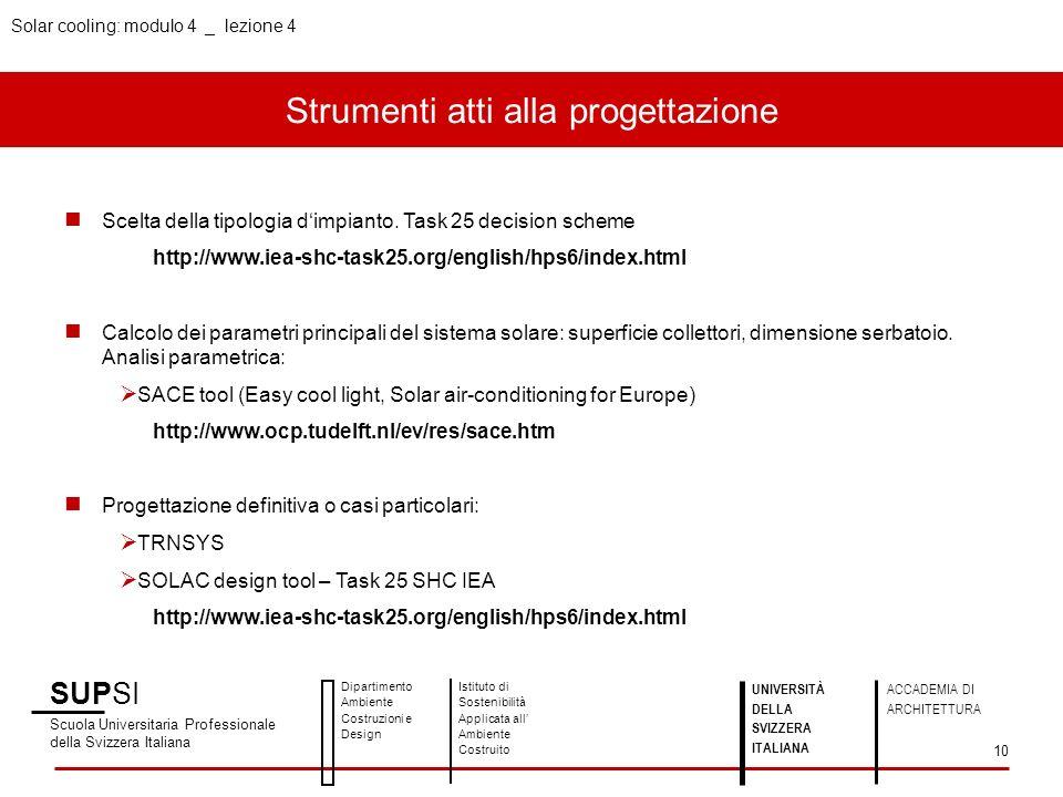 Strumenti atti alla progettazione SUPSI Scuola Universitaria Professionale della Svizzera Italiana Dipartimento Ambiente Costruzioni e Design Istituto