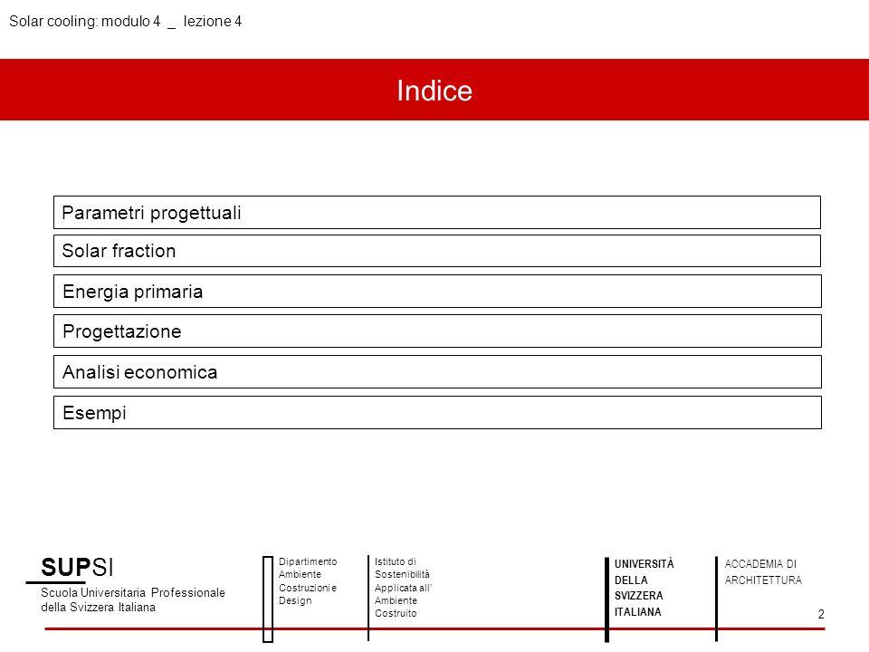 Indice SUPSI Scuola Universitaria Professionale della Svizzera Italiana Dipartimento Ambiente Costruzioni e Design Istituto di Sostenibilità Applicata