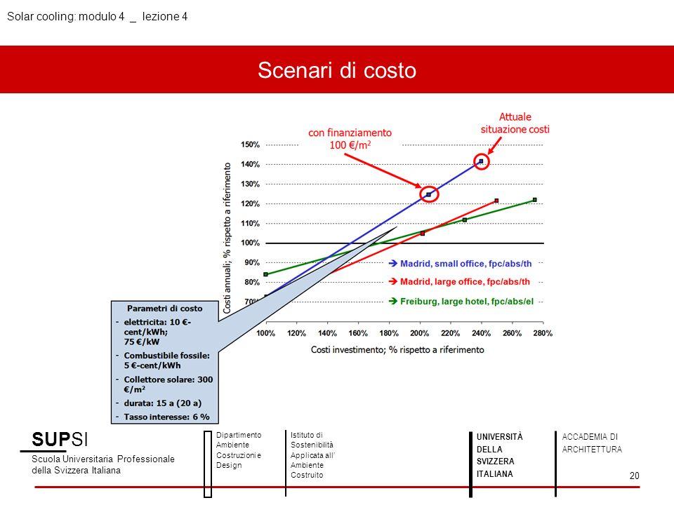 Scenari di costo SUPSI Scuola Universitaria Professionale della Svizzera Italiana Dipartimento Ambiente Costruzioni e Design Istituto di Sostenibilità