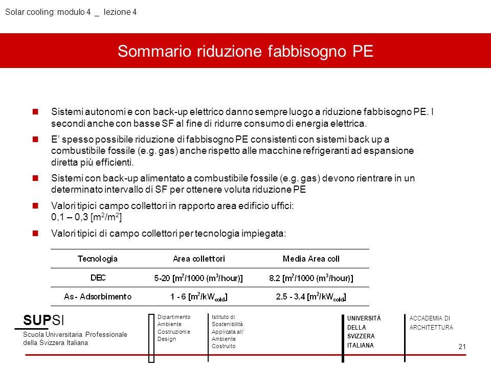 Sommario riduzione fabbisogno PE SUPSI Scuola Universitaria Professionale della Svizzera Italiana Dipartimento Ambiente Costruzioni e Design Istituto
