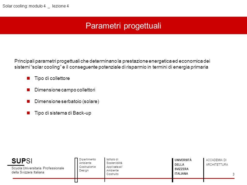 Parametri progettuali SUPSI Scuola Universitaria Professionale della Svizzera Italiana Dipartimento Ambiente Costruzioni e Design Istituto di Sostenib