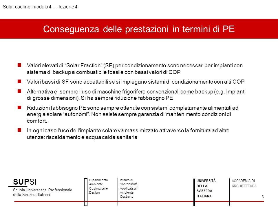 Conseguenza delle prestazioni in termini di PE SUPSI Scuola Universitaria Professionale della Svizzera Italiana Dipartimento Ambiente Costruzioni e De