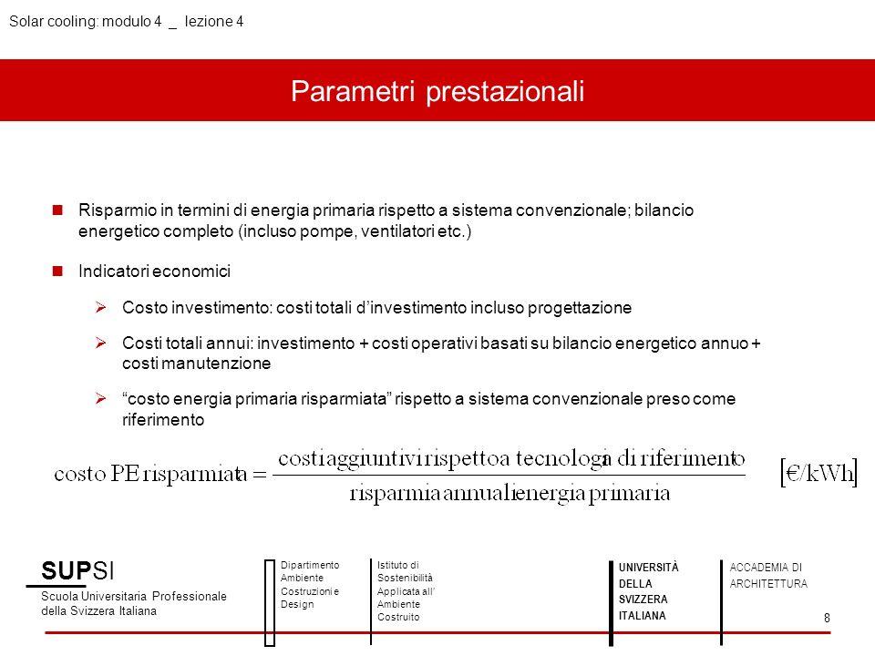 Parametri prestazionali SUPSI Scuola Universitaria Professionale della Svizzera Italiana Dipartimento Ambiente Costruzioni e Design Istituto di Sosten