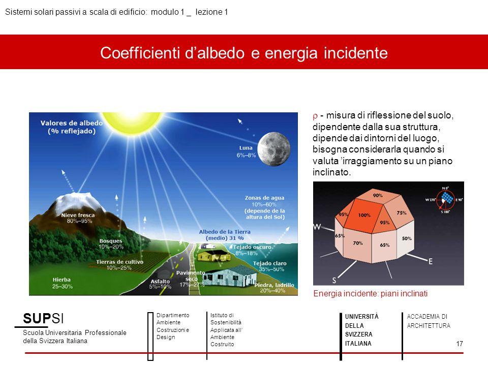 SUPSI Scuola Universitaria Professionale della Svizzera Italiana Dipartimento Ambiente Costruzioni e Design Istituto di Sostenibilità Applicata all Ambiente Costruito Sistemi solari passivi a scala di edificio: modulo 1 _ lezione 1 UNIVERSITÀ DELLA SVIZZERA ITALIANA ACCADEMIA DI ARCHITETTURA 17 - misura di riflessione del suolo, dipendente dalla sua struttura, dipende dai dintorni del luogo, bisogna considerarla quando si valuta irraggiamento su un piano inclinato.