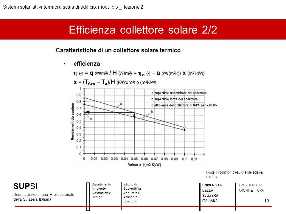 Efficienza collettore solare 2/2 SUPSI Scuola Universitaria Professionale della Svizzera Italiana Dipartimento Ambiente Costruzioni e Design Istituto