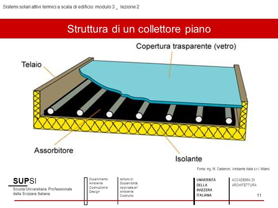 Struttura di un collettore piano SUPSI Scuola Universitaria Professionale della Svizzera Italiana Dipartimento Ambiente Costruzioni e Design Istituto
