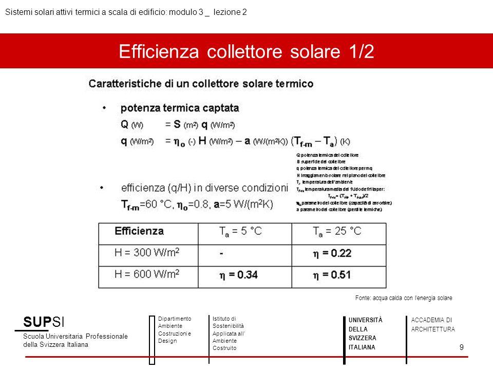 Efficienza collettore solare 2/2 SUPSI Scuola Universitaria Professionale della Svizzera Italiana Dipartimento Ambiente Costruzioni e Design Istituto di Sostenibilità Applicata all Ambiente Costruito 10 UNIVERSITÀ DELLA SVIZZERA ITALIANA ACCADEMIA DI ARCHITETTURA Sistemi solari attivi termici a scala di edificio: modulo 3 _ lezione 2 Fonte: Production deau chaude solaire, PACER