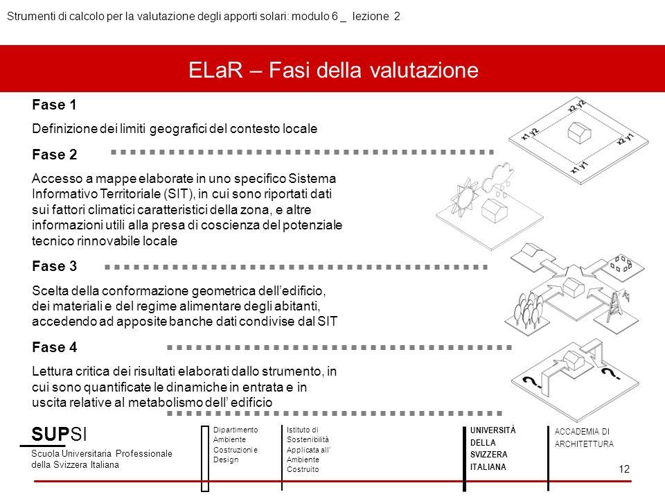 SUPSI Scuola Universitaria Professionale della Svizzera Italiana Dipartimento Ambiente Costruzioni e Design Istituto di Sostenibilità Applicata all Ambiente Costruito UNIVERSITÀ DELLA SVIZZERA ITALIANA ACCADEMIA DI ARCHITETTURA Strumenti di calcolo per la valutazione degli apporti solari: modulo 6 _ lezione 2 12 ELaR – Fasi della valutazione Fase 1 Definizione dei limiti geografici del contesto locale Fase 2 Accesso a mappe elaborate in uno specifico Sistema Informativo Territoriale (SIT), in cui sono riportati dati sui fattori climatici caratteristici della zona, e altre informazioni utili alla presa di coscienza del potenziale tecnico rinnovabile locale Fase 3 Scelta della conformazione geometrica delledificio, dei materiali e del regime alimentare degli abitanti, accedendo ad apposite banche dati condivise dal SIT Fase 4 Lettura critica dei risultati elaborati dallo strumento, in cui sono quantificate le dinamiche in entrata e in uscita relative al metabolismo dell edificio