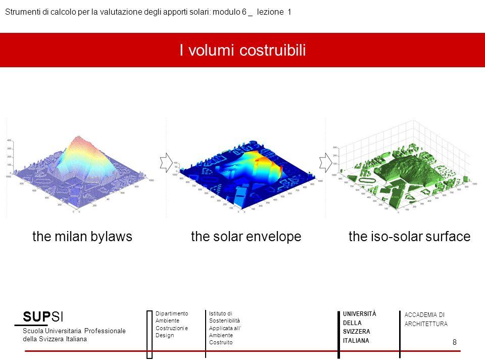 SUPSI Scuola Universitaria Professionale della Svizzera Italiana Dipartimento Ambiente Costruzioni e Design Istituto di Sostenibilità Applicata all Ambiente Costruito UNIVERSITÀ DELLA SVIZZERA ITALIANA ACCADEMIA DI ARCHITETTURA Strumenti di calcolo per la valutazione degli apporti solari: modulo 6 _ lezione 1 9 /1 il metodo basato su image processing dei DEMs può essere applicato a aree urbane complesse ed estese /2 il concetto della iso-solar surface concept permette di quantificare accuratamente i guadagni solari.