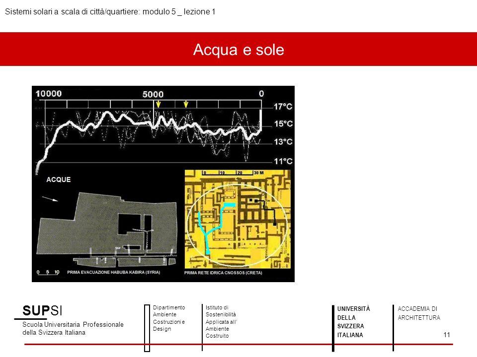 Acqua e sole SUPSI Scuola Universitaria Professionale della Svizzera Italiana Dipartimento Ambiente Costruzioni e Design Istituto di Sostenibilità App