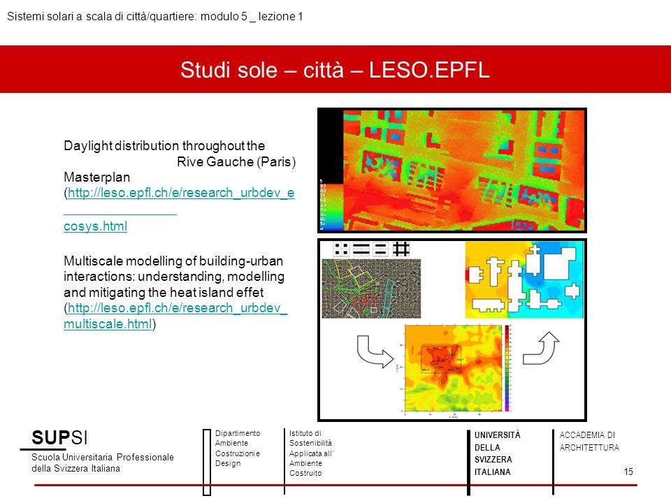 Studi sole – città – LESO.EPFL SUPSI Scuola Universitaria Professionale della Svizzera Italiana Dipartimento Ambiente Costruzioni e Design Istituto di