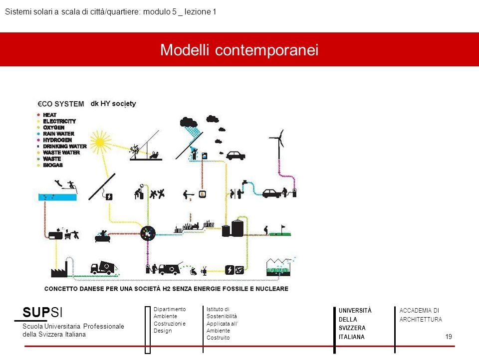 Modelli contemporanei SUPSI Scuola Universitaria Professionale della Svizzera Italiana Dipartimento Ambiente Costruzioni e Design Istituto di Sostenib