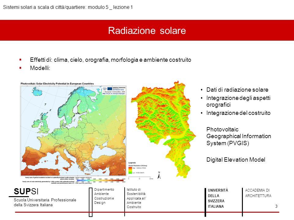 Radiazione solare Effetti di: clima, cielo, orografia, morfologia e ambiente costruito Modelli: SUPSI Scuola Universitaria Professionale della Svizzer
