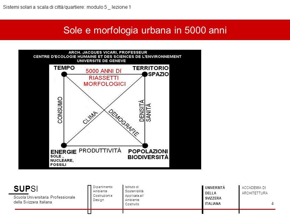 Sole e morfologia urbana in 5000 anni SUPSI Scuola Universitaria Professionale della Svizzera Italiana Dipartimento Ambiente Costruzioni e Design Isti