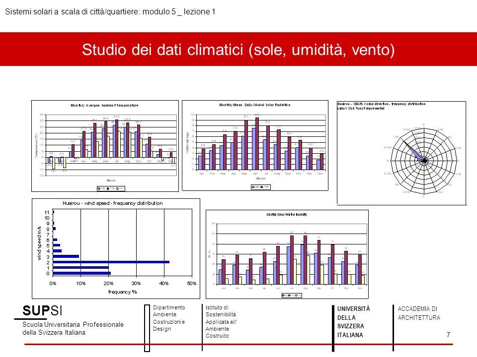 Studio dei dati climatici (sole, umidità, vento) SUPSI Scuola Universitaria Professionale della Svizzera Italiana Dipartimento Ambiente Costruzioni e