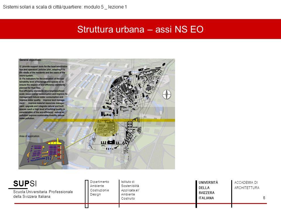 Struttura urbana – assi NS EO SUPSI Scuola Universitaria Professionale della Svizzera Italiana Dipartimento Ambiente Costruzioni e Design Istituto di