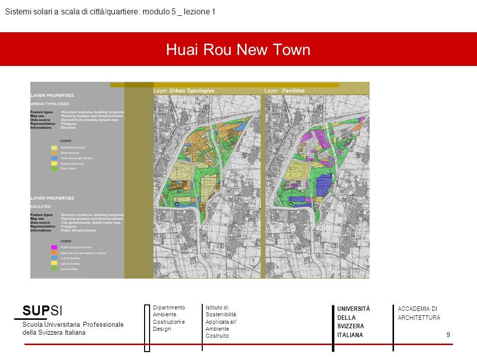 Huai Rou New Town SUPSI Scuola Universitaria Professionale della Svizzera Italiana Dipartimento Ambiente Costruzioni e Design Istituto di Sostenibilit
