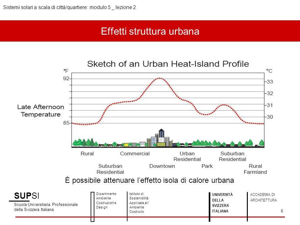 Effetti struttura urbana SUPSI Scuola Universitaria Professionale della Svizzera Italiana Dipartimento Ambiente Costruzioni e Design Istituto di Sostenibilità Applicata all Ambiente Costruito UNIVERSITÀ DELLA SVIZZERA ITALIANA ACCADEMIA DI ARCHITETTURA Sistemi solari a scala di città/quartiere: modulo 5 _ lezione 2 6 È possibile attenuare leffetto isola di calore urbana