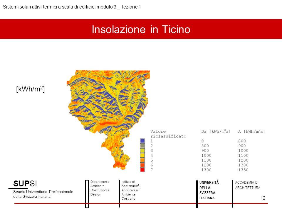 Insolazione in Ticino [kWh/m 2 ] SUPSI Scuola Universitaria Professionale della Svizzera Italiana Dipartimento Ambiente Costruzioni e Design Istituto di Sostenibilità Applicata all Ambiente Costruito 12 UNIVERSITÀ DELLA SVIZZERA ITALIANA ACCADEMIA DI ARCHITETTURA Sistemi solari attivi termici a scala di edificio: modulo 3 _ lezione 1