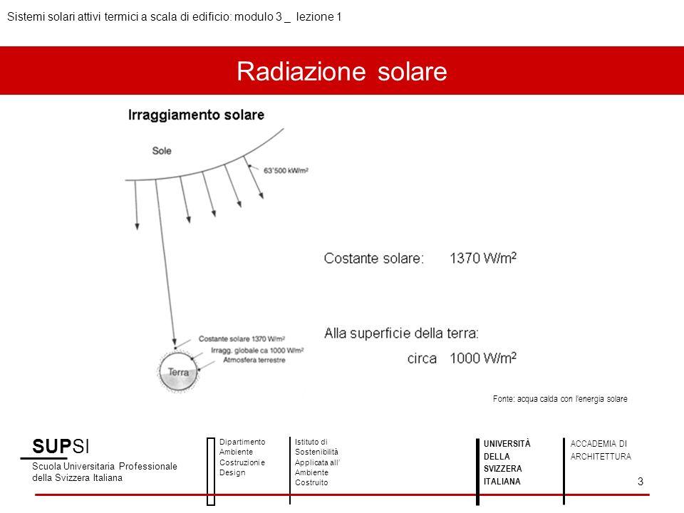 Radiazione solare SUPSI Scuola Universitaria Professionale della Svizzera Italiana Dipartimento Ambiente Costruzioni e Design Istituto di Sostenibilità Applicata all Ambiente Costruito Sistemi solari attivi termici a scala di edificio: modulo 3 _ lezione 1 3 UNIVERSITÀ DELLA SVIZZERA ITALIANA ACCADEMIA DI ARCHITETTURA Fonte: acqua calda con lenergia solare