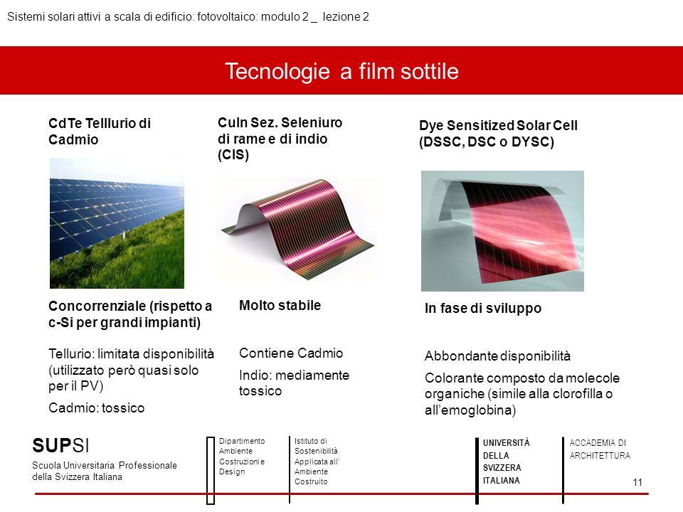 Tecnologie a film sottile SUPSI Scuola Universitaria Professionale della Svizzera Italiana Dipartimento Ambiente Costruzioni e Design Istituto di Sost